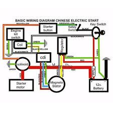 buggy wiring harness gy6 150cc chinese electric start kandi go buggy wiring harness loom gy6 150cc chinese electric start kandi gobuggy wiring harness loom gy6 150cc