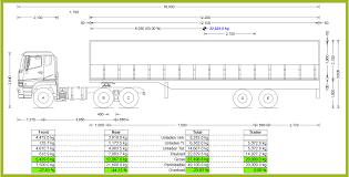 Tractor Trailer Weight Distribution Chart Truck Trailer Truck Trailer Calculator