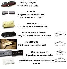 retrofit pickups transforming your guitar seymour duncan retrofit pickups transforming your guitar