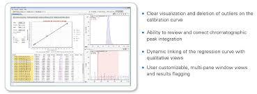 Tasq Mass Spectrometry Software Bruker