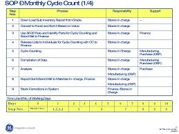 Inventory Cycle Count Excel Template Inventory