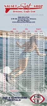 Outer Cape Tide Chart Chatham Outer Coast