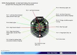 nissan titan trailer wiring diagram wiring diagram chocaraze 2005 nissan titan trailer wiring diagram latest nissan titan 7 pin wiring diagram 7 pin flat trailer wiring diagram and 13 towing socket 01 jpg at nissan titan trailer wiring diagram