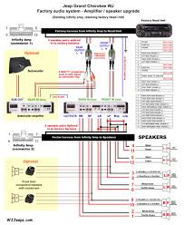 jeep speaker wiring diagram radio wire throughout 1995 jeep 2001 jeep grand cherokee infinity sound system wiring at 2001 Jeep Cherokee Stereo Wiring
