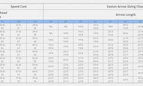 Easton Arrow Size Chart 18 Specific Arrow Diameter Chart