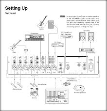 dj sound system setup diagram. ideal church pa system portable and wireless mic options wiring diagram cb microphone dj sound setup
