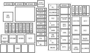 kia optima hybrid from 2016 fuse box diagram auto genius kia optima hybrid mk4 fuse box engine compartment