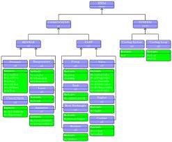 tikz examples tag  diagramsclass diagram