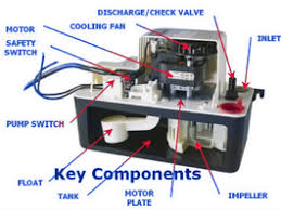 shop condensate pumps condensate pump diagram