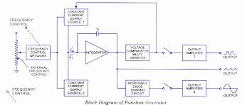 function generators   electronic circuits and diagram electronics    function generator block diagram