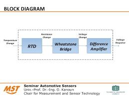 wheatstone bridge circuit design and simulation for temperature senso 7 block diagram seminar automotive sensors