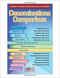 All Christian Denominations Chart Denominations Comparison Rose Publishing 9781890947354
