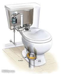 figure b toilet leaks