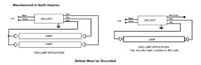 fluorescent emergency ballast wiring diagram wiring diagram universal triad b259iunvhp a 2 lamp f96t8 electronic bodine emergency ballast wiring diagram fluorescent emergency ballast wiring diagram