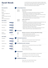 Nursing Student Resume Sample Guide For New Rn Grads Skills