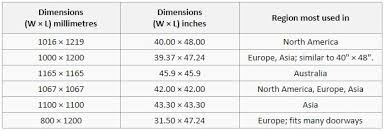 chep pallets dimensions. new sizes for a changing market chep pallets dimensions r
