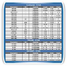 Truck Battery Truck Battery Group Size Chart