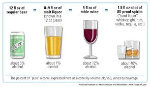 Alcohol Chart Enews Alcohol And Colorectal Cancer Risk American