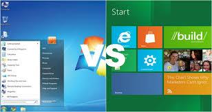 Windows 8 Vs Windows 7 Performance Tech Zone Log