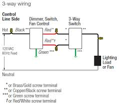 lutron wiring diagram 3 way dimmer wiring diagrams and schematics lutron 3 way dimmer wiring how to write maestro