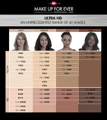 make up for ever ultra hd foundation color guide