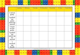 Downloadable Reward Charts Cute Downloadable Reward Charts For Teachers Horneburg Info