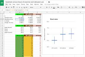 Google Charts Standard Deviation Introduction To Statistics Using Google Sheets