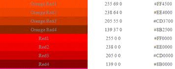 Red Orange Colour Chart Red Orange Colour Chart 12 Best Descriptive Tones For
