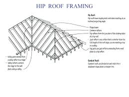 Hip Rafter Size Chart Uk How Much Do Roof Trusses Cost Hip Framing Truss Calculator