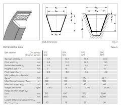 Washing Machine V Belt Buy V Belt Washing Machine Belt Washing Machine V Belt Product On Alibaba Com