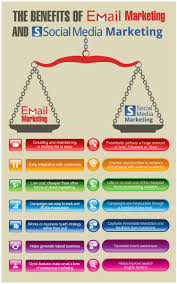 The Benefits of Email Marketing and Social Media Marketing | Visual.ly