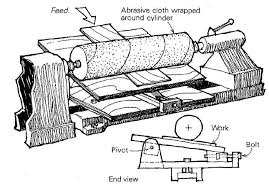 sander machine drawing. the sketch above shows thickness-sander lathe attachment i made to sand dulcimer tops and sides. design is similar sanders shown in fine sander machine drawing