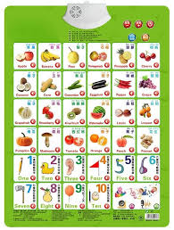 Us 8 07 5 Off Fruit Vegeatable Number 1 10 Learning Card Book Baby Sound Wall Chart Early Educational Enlightenment Electronic Toys For Kid On