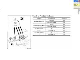 ka24de transmission harness diagram ka24de image sr20det lower harness diagram sr20det auto wiring diagram schematic on ka24de transmission harness diagram