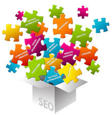 aspects of SEO consultant DC