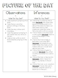 Hello Literacy: Observing, Describing & Inferring with {Picture of ...
