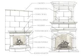 parts of a fireplace diagram anatomy of a fireplace mantel gas fireplace parts diagram