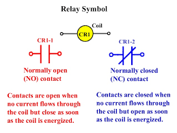 relay symbol wiring diagram relay wiring diagrams wiring diagrams and ladder logic 6 638