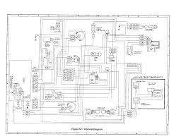 pictorial diagram pictorial image wiring diagram pictoral diagram pictoral auto wiring diagram schematic on pictorial diagram