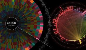 Interactive Data Visualizations Artcenter Jpl Caltech Data Visualization Summer Program
