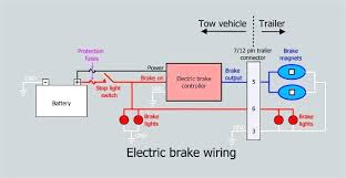 ford trailer brake control wiring diagram wiring library 2012 dodge ram brake controller wiring diagram charming trailer ford tearing