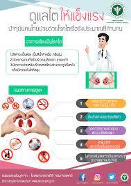 คนไทยป่วยโรคไตเรื้อรัง 8 ล้านคน | Hfocus.org เจาะลึกระบบสุขภาพ