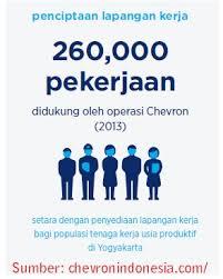 Contoh soal tes army alpha : Contoh Soal Psikotes Tpa Interview Wawancara Kerja Migas Pt Chevron Indonesia Tahun 2018 Contoh Soal Psikotes Kerja