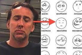 Nicolas Cage Emotion Chart Nicolas Cage Is Meditative Feelings Chart Mug Shots