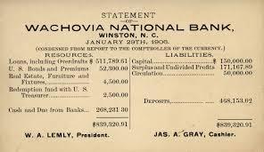 Бухгалтерский баланс это Что такое Бухгалтерский баланс  Бухгалтерский баланс банка 1906 год
