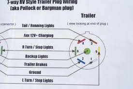 diagram semi truck trailor house wiring diagram symbols \u2022 truck trailer plug diagram 7 plug truck wiring diagram schematic wiring diagrams u2022 rh detox design co green semi truck