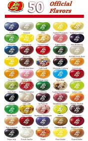Harry Potter Jelly Bean Flavors Chart The Jellybean Game Jelly Bean Game Jelly Belly Flavors