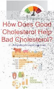 Cholesterol Diet Food Chart Astounding Cool Tips Cholesterol Diet Plan Exercise High