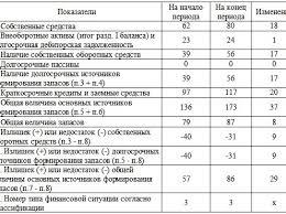 Отчет по Преддипломной Практике Туризм Отчеты по практике на заказ Отчет о преддипломной практике