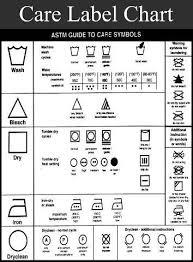 Yarn Care Label Symbols Not Greek Laundry Care Symbols
